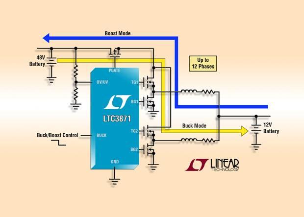 48V/12V 汽车双向同步降压或升压型DC/DC 控制器增加了可用功率