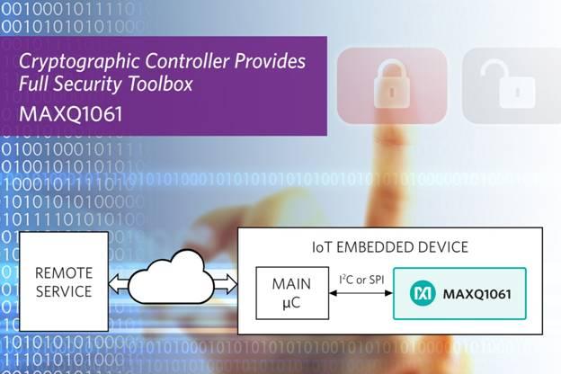 Maxim最新DeepCover®加密控制器为互连设备提供完整的安全方案