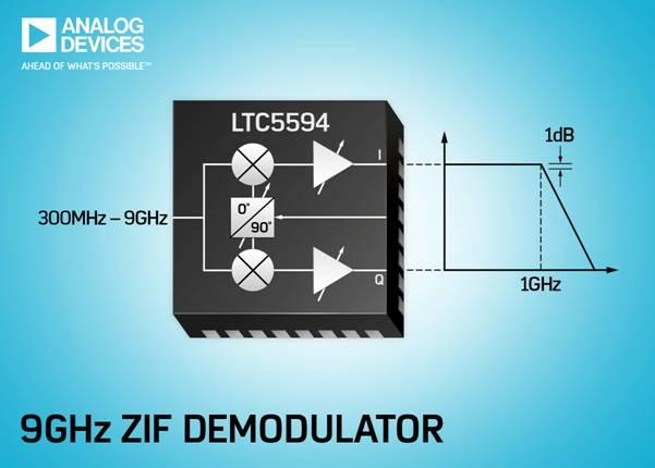 300MHz 至 9GHz 高线性度 I/Q 解调器支持 1GHz 带宽并实现高达 60dB 镜频抑制性能